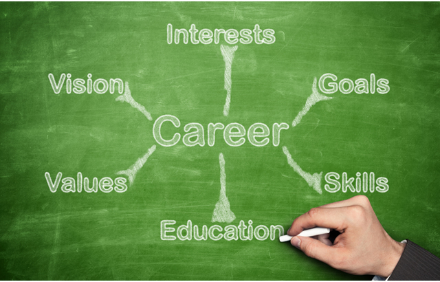 time     picking  career path piedmont technical college